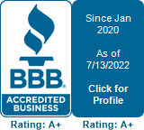 Swiped, Inc. BBB Business Review